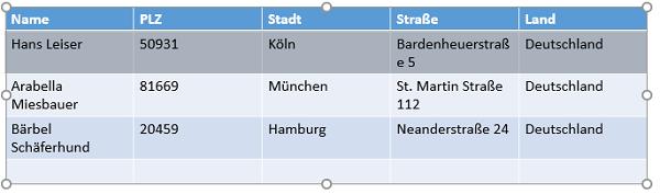 tabelle_formatieren_1