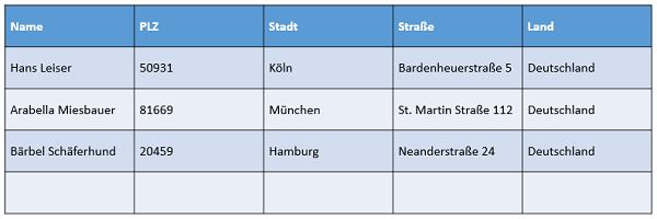 tabelle_formatieren_11