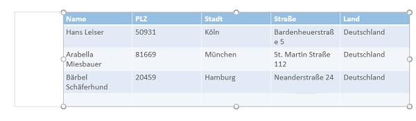 tabelle_formatieren_3