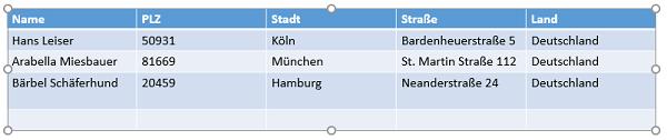 tabelle_formatieren_4