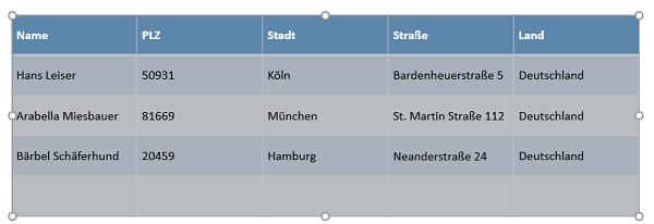 tabelle_formatieren_6