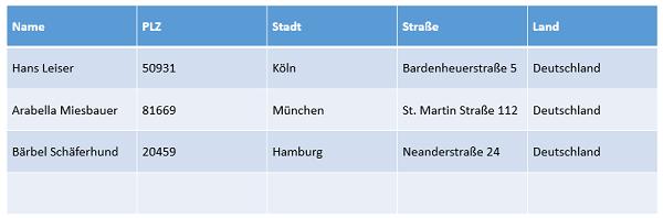tabelle_formatieren_8